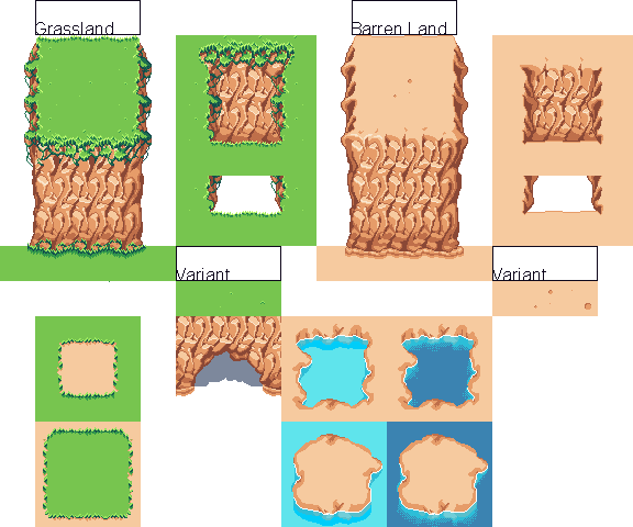 Cutesy RPG - Tiles & Character - Chayed Creates Pixels