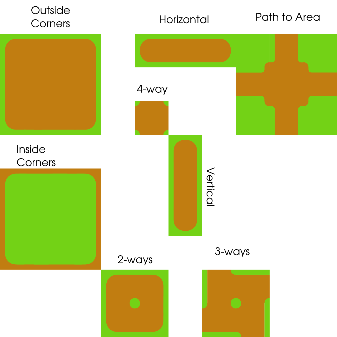 Rpg Path Tile Template Opengameart Org