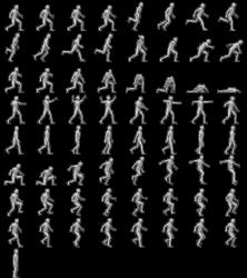 Platformer Animations Opengameart Org