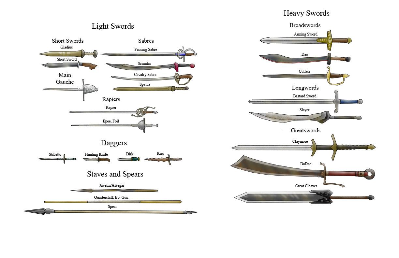 mace weapon types - photo #34